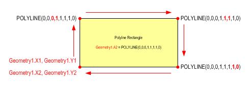 PolyLine Geometry