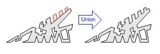 Union the Pieces