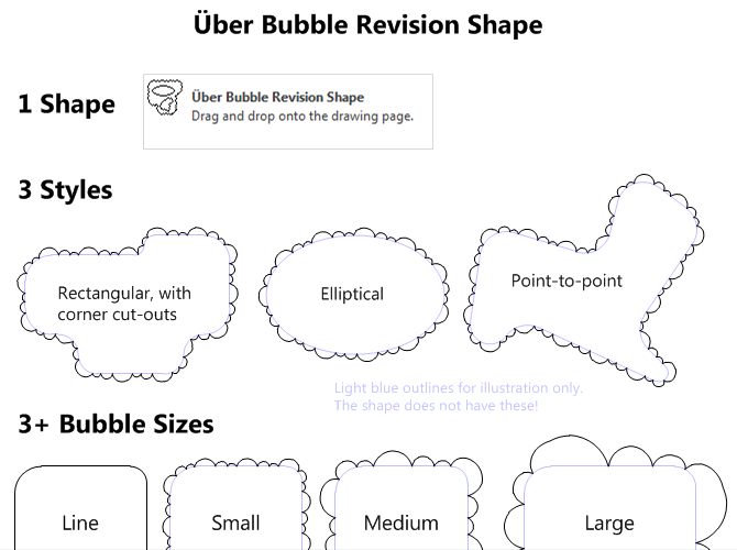 ueber-bubble-revision-shape-670x500