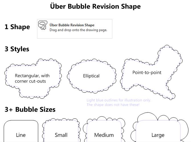 ueber-bubble-revision-shape-670x500