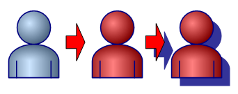 People Shapes - Visio Guy Person Shape Formatting