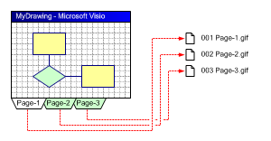 Export All Pages in Visio Document