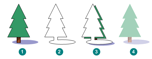 Make Tree Overlay