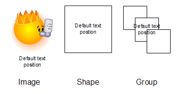Text To Bottom - DefaultPositions