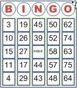 Visio Bingo Template - Theme 1