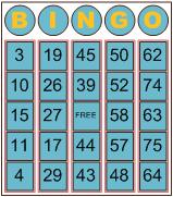 Visio Bingo Template - Theme 2