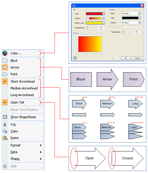 Sankey Diagram Shapes - Context Menu Options