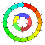 Circular Multi-arrows
