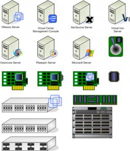 Virtualization Visualization with Visio – Visio Guy