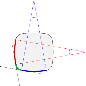 visio-squircle-tangents