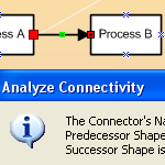 analyze-connectivity