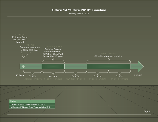 Visio Guy Microsoft Office Timeline - Timeline template visio