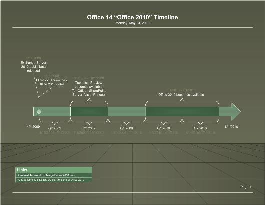 Microsoft Office Timeline Visio Guy - Visio timeline template
