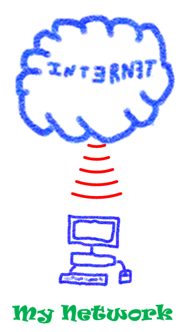 my-network