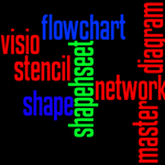 visio-word-cloud
