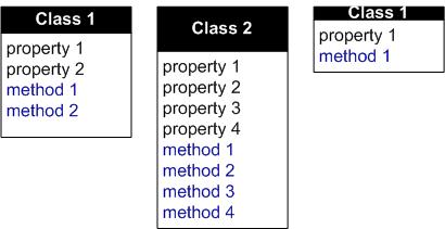 classes-dumb