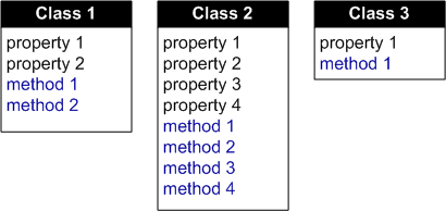classes-smart