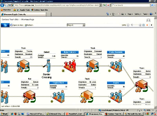 sharepoint-visio-process-diagram