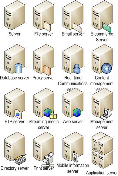 servers-servers