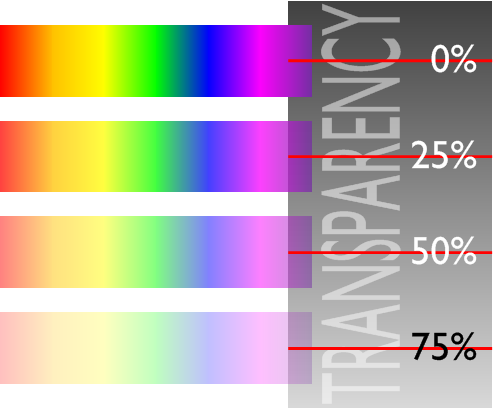 spectrum-shape-transparencies1