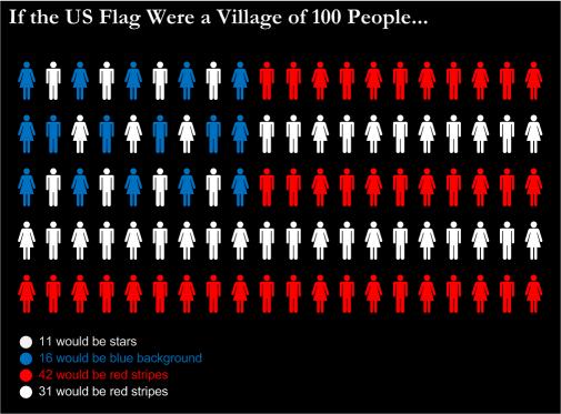 100-us-flag