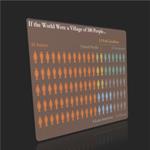 village-of-100-people