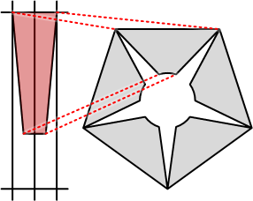 rectangle-to-wedge-mapping