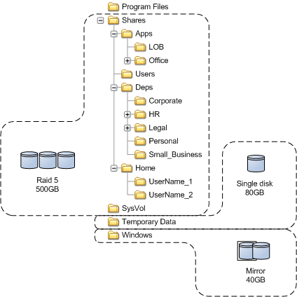 SQL Server 2005 Microsoft Visio Stencils – Visio Guy