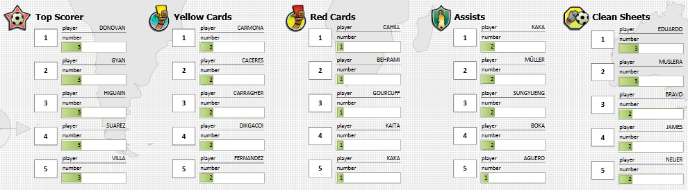 World cup 2010 in visioand sharepoint visio guy click gumiabroncs Choice Image