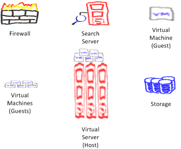 and heres the complete set of 28 visio shapes - Visio Network Template