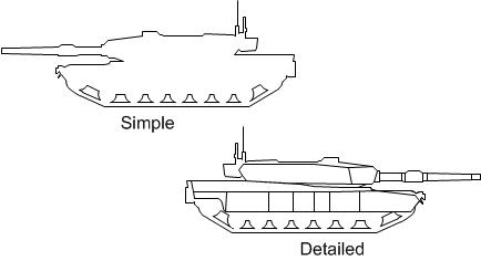 tank-styles