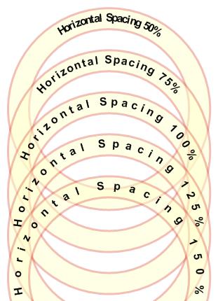 horizontal-spacing