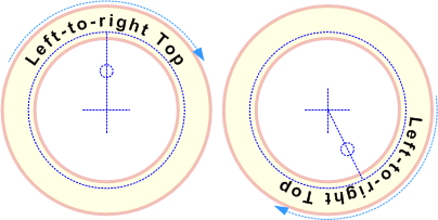 left-to-right-examples