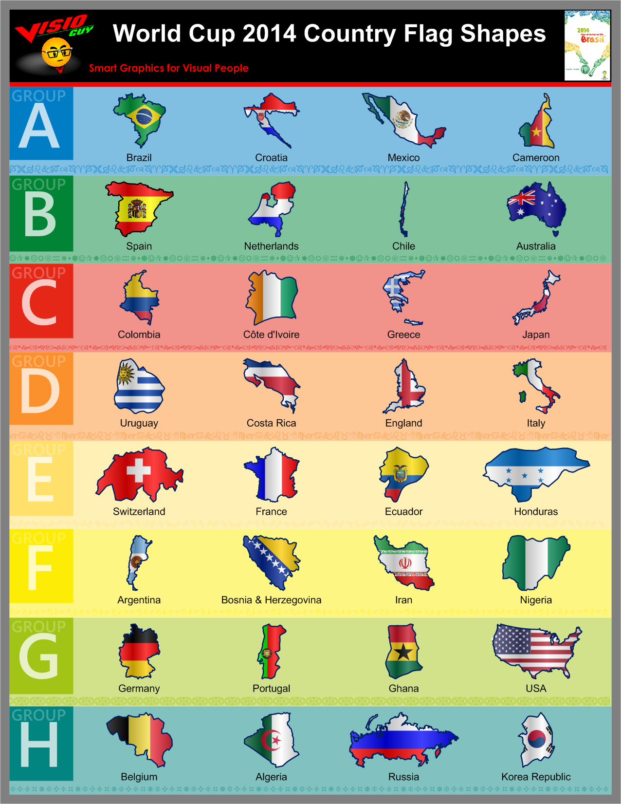 world cup 2014 country flag shapes - Visio Bracket Shape