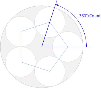 circles-in-circle-angle