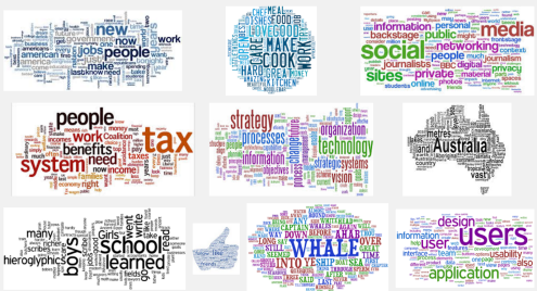 Word Cloud Area-filling Text Shape – Visio Guy