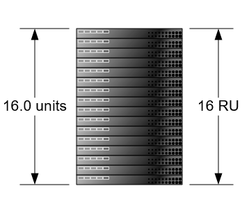 old-rack-unit-dim-examples