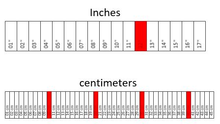 rack-unit-alt-inch-cm