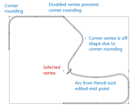 cable-vertices
