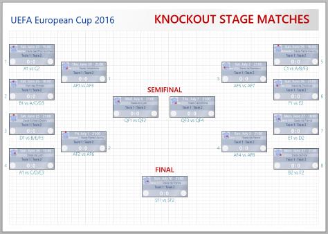 euro2016-page-ko