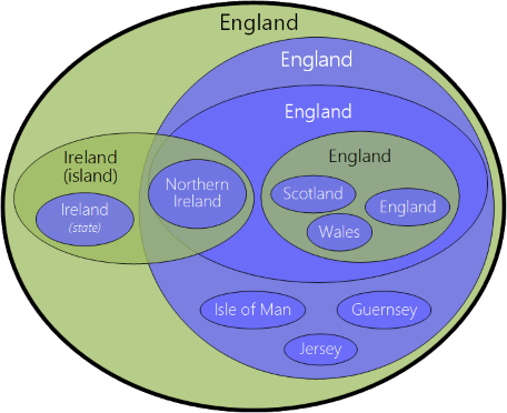 Venn bubble diagram hierarchy thingamajig template visio guy venn bubble england england ccuart Image collections