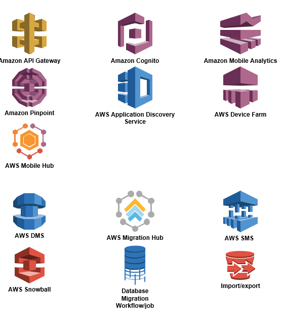 Amazon aws visio shapes visio guy and the sdk master shapes ccuart Images