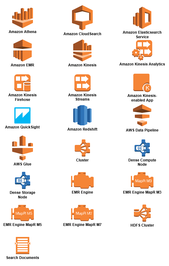 amazon aws visio shapes \u2013 visio guythe migration and mobile services shapes