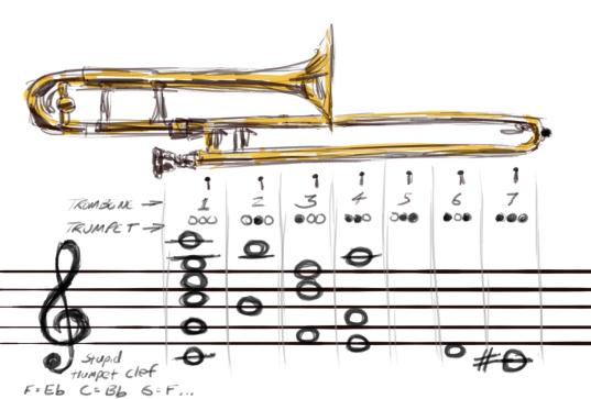 Trumpet Valve Fingerings Visio Shape – Visio Guy