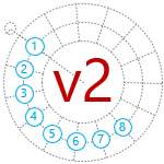 Visio Radial Grid v2