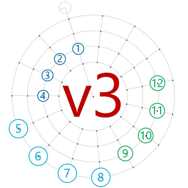 Radial Grid Shape v3 preview